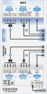 home theatre wiring guide explore wiring diagram on the net • lg surround sound wiring diagram fasett info home theater home theatre speaker wiring guide