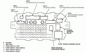 wiring diagram for 1998 honda crv ireleast in 1998 honda civic 2000 honda civic under dash fuse diagram at 1998 Honda Civic Ex Fuse Box Diagram