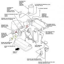 2006 honda ridgeline wiring diagram engine vacuum line diy 2006 honda ridgeline wiring diagram engine vacuum line diy enthusiasts