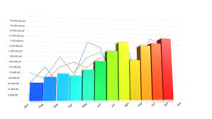 Stock Market Success Animation Rising Stock Footage Video 100 Royalty Free 19147885 Shutterstock