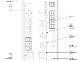 charger fuse diagram dodge charger fuse box layout panel diagram rt charger fuse diagram charger fuse diagram 2014