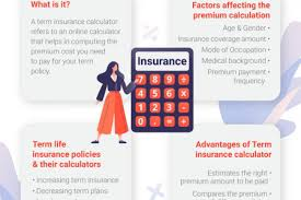 The premiums increase as well, both increasing at an agreed upon rate. Term Life Insurance Infographics Visual Ly