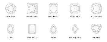 Diamond Education Neves Jewelers