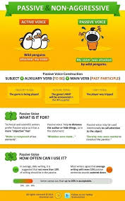 best grammar punctuation images english the passive voice explained plus an infographic writers write