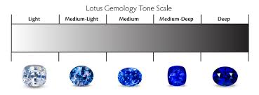 Sapphire Rating Chart Colored Stone Grading A Heretics Guide