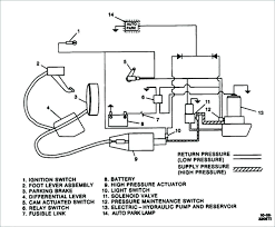 dodge ram ignition switch wiring diagram 2006 1500 2005 explained full size of 1999 dodge ram ignition switch wiring diagram 2002 2500 spark plug wires luxury