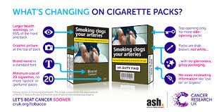 Cigarette Strength Chart Uk From Today Cigarette Packs Will Never Look The Same Again
