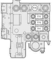 alfa romeo gt 2004 2010 fuse box diagram auto genius alfa romeo gt 2004 2010 fuse box diagram