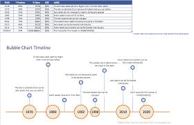 Creative Timelines For Projects 29 Free Project Management Templates For Creative Agencies