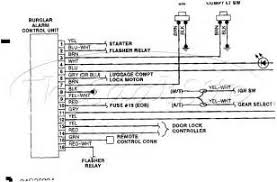 similiar whelen light bar wiring diagram keywords light bar wiring diagram on whelen edge 9000 light bar wiring diagram