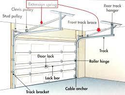 installing clopay garage door medium size of how to install garage door keyed lock set doors