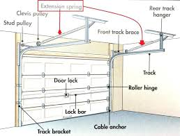 installing clopay garage door medium size of how to install garage door keyed lock set doors