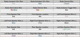 dual xdm260 wiring harness diagram davehaynes me dual audio wiring diagram at Dual Radio Wiring Diagram