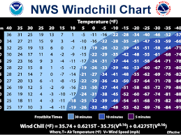 Chicago Minnesota Wind Chill Warnings Map How To