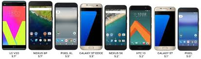 Google Pixel Size Chart Google Pixel Size Premium Android