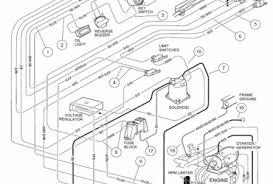 1986 club car 36 volt wiring diagram 2001 club car wiring diagram 36 Volt Ezgo Wiring 1986 harley davidson golf cart wiring diagram on 1986 club car 36 volt wiring diagram Ezgo Textron 36 Volt Wiring