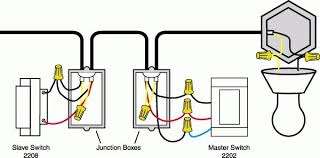 three way switch with dimmer wiring diagram wiring diagram leviton 3 way dimmer switch wiring diagram at 3 Way Dimmer Wiring Diagram