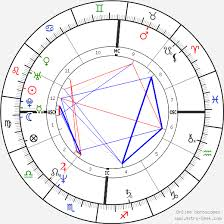 Oprah Winfrey Birth Chart Madonna Birth Chart Horoscope Date Of Birth Astro