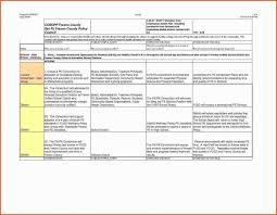 High School Lesson Plan Template Beauteous Fitness Lesson Plans For Middle School Health And Physical Education