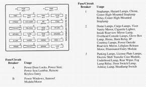 2002 oldsmobile bravada fuse box diagram vehiclepad i need fuse panel diagram for a 2000 olds bravada fixya