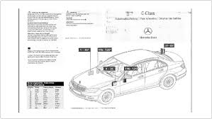 mercedes benz c class w fuse diagrams and commonly blown fuses w204 fuse allocation chart page 1