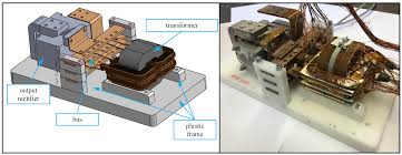 Resistance Welding Transformer Design Energies Free Full Text Impact Of The Winding