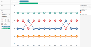 Tableau 201 How To Make Dynamic Dual Axis Bump Charts