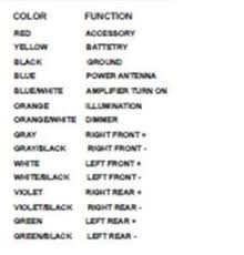 clarion car stereo wiring colours questions answers iadame 16 jpg