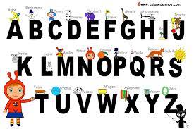 Apprendre Les Lettres De L Alphabet Jeux Pour Enfants Sur