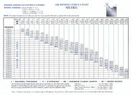 Bending Tonnage Charts Sams Fabrications