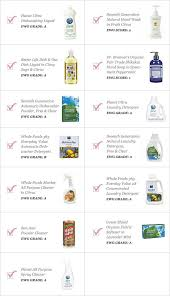 List Of Cleaning Products Favored Pics The Ultimate Homemade