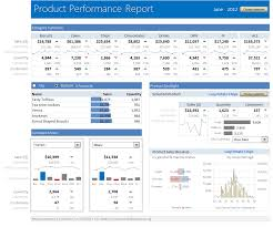 Good Excel Dashboard Design Learn How To Create These 11 Amazing Dashboards Excel