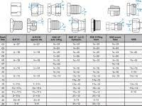 46 Systematic Btu Pipe Size Chart Natural Gas