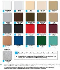 300 500 metal roof color chart