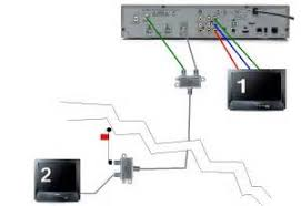 dish network wiring diagram dish image wiring diagram similiar dish network 1000 wiring diagram keywords on dish network wiring diagram