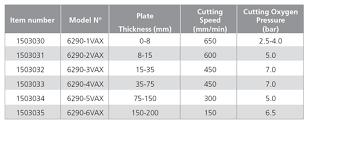 Oxy Acetylene Cutting Tip Chart Harris Brand Weld