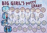 Elsa Potty Training Chart Tinkerbell Potty Chart Tinkerbell Potty Chart Or Reward