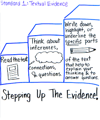 Stepping Up The Evidence 3 8 Anchor Chart On The Web With