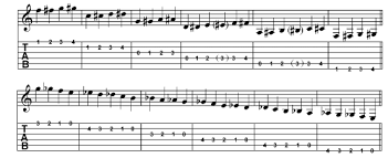 Piano Notes Chart Flats And Sharps Gibsons Learn Master Guitar Blog With Steve Krenze