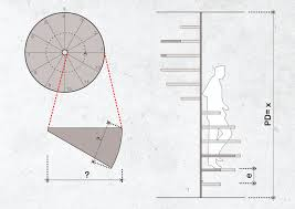 Spiral Staircase Design Calculation How To Calculate Spiral Staircase Dimensions And Designs