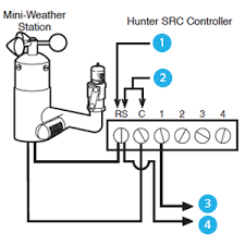 mini weather station wiring hunter industries wires to these two terminals solenoid to valves