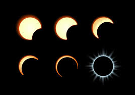 Solar Eclipse Explained Definition Diagram And History
