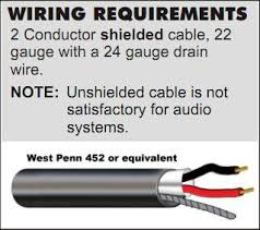 shielding does the drain wire in a microphone audio cable serve wiring requirements