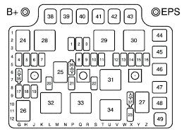 2002 saturn sl2 engine diagram fresh opel astra 2005 fuse box 1995 saturn sl1 fuse box diagram 2002 saturn sl2 engine diagram fresh opel astra 2005 fuse box diagram auto genius saturn engine