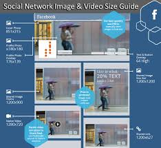 best picture size for facebook social network image and video size guide the clive roach blog