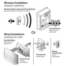 hampton bay wireless or wired door bell black half round frame hampton bay wireless or wired door bell black half round frame white insert hb 7671 02 the home depot