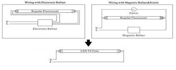 unique led fluorescent replacement wiring diagram electrical Fluorescent Ballast Wiring Diagram convert fluorescent to led wiring diagram awesome similiar led of unique led fluorescent replacement wiring diagram