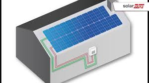 Residential Solar Panel Design Residential Solaredge System Design In Pvsyst