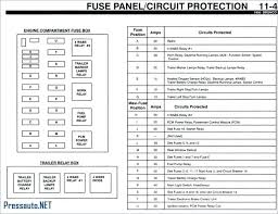2003 ford focus interior fuse box diagram forums panel wiring ford focus c max 2003 fuse box diagram 2003 ford focus zx3 fuse box diagram jimmy auto genius wiring panel fusion wonderful stain pics 2003 ford focus 20 fuse box diagram