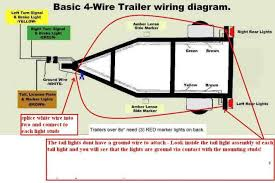 4 wire trailer light diagram How To Wire Trailer Lights Diagram wiring diagram basic trailer 4 wire wiring automotive wiring wire diagram trailer lights